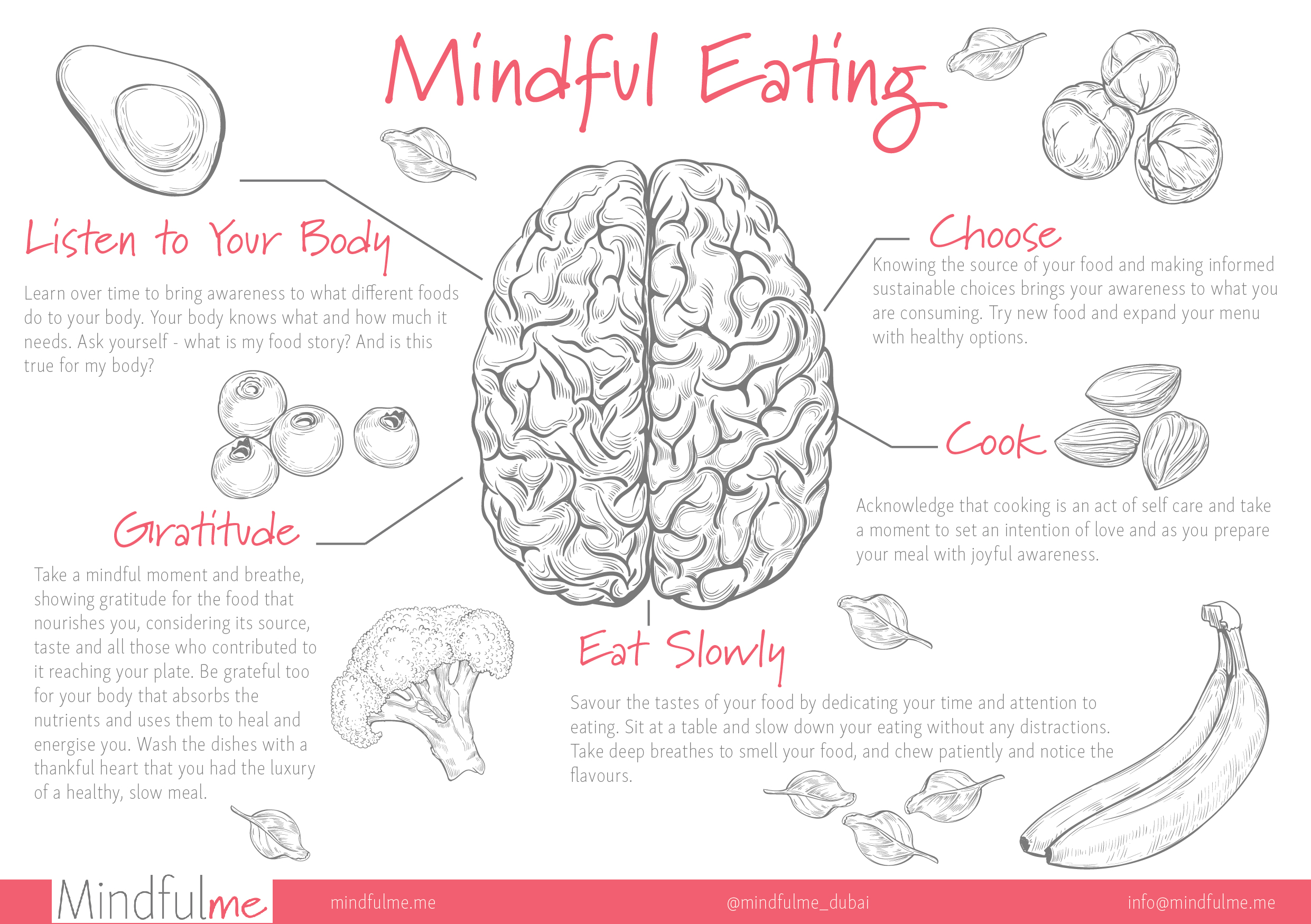Mindful Eating infographic 2-01